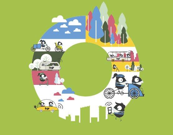 Catalunya celebra la Setmana Europea de la Mobilitat 2020